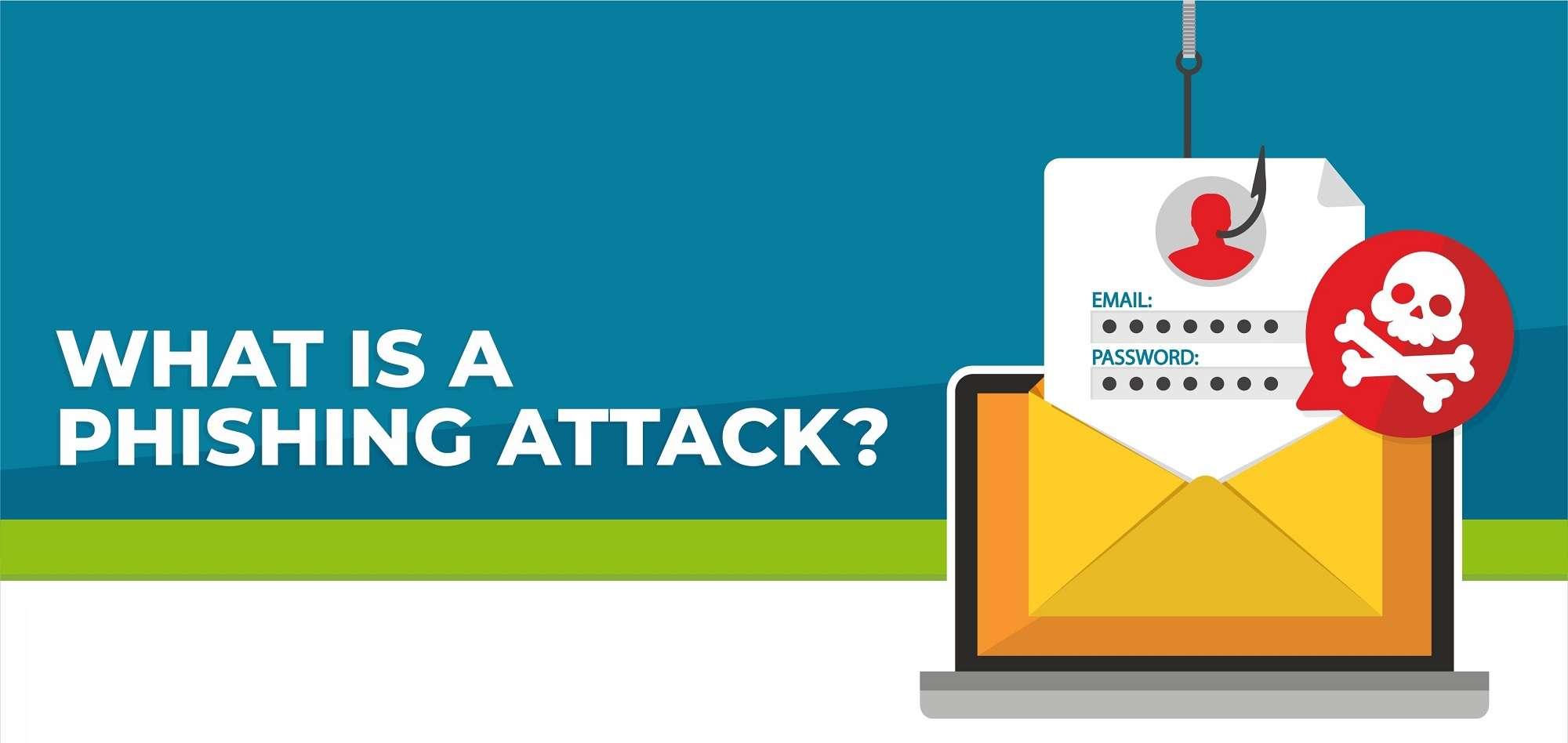 Phishing-Cyber Attacks